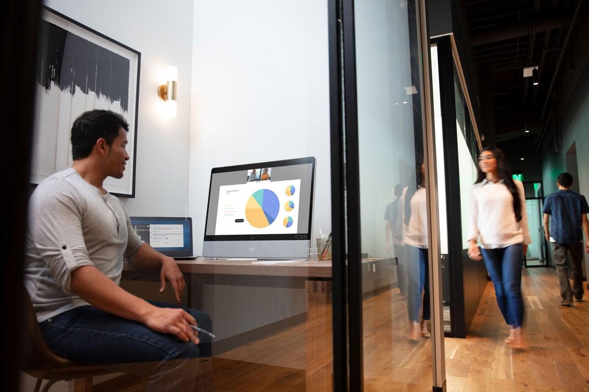 Videoconferencing technologie