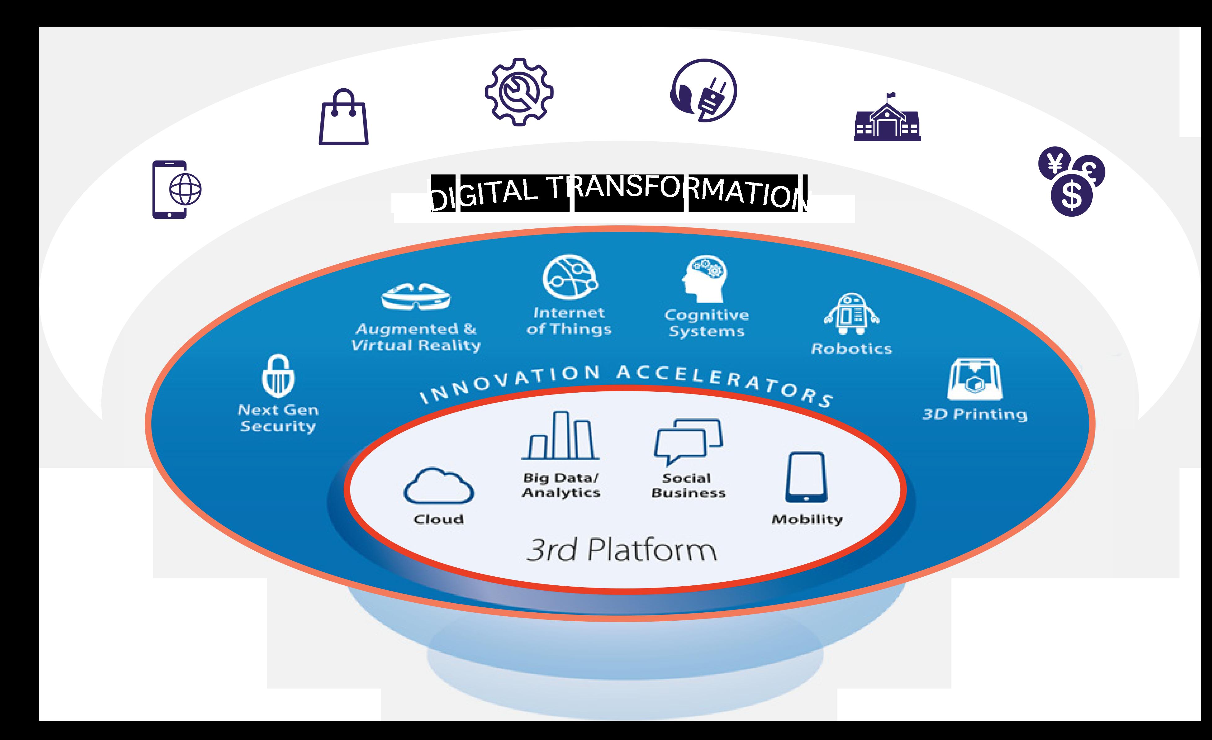 Waarom het belangrijk is te focussen op de gebruikerservaring om echt te profiteren van het derde platform